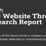Sucuri 2019 website threat report.